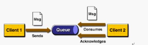P2P模式图