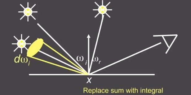 Reflection_equation_area