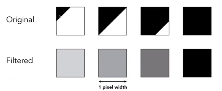an_triangle