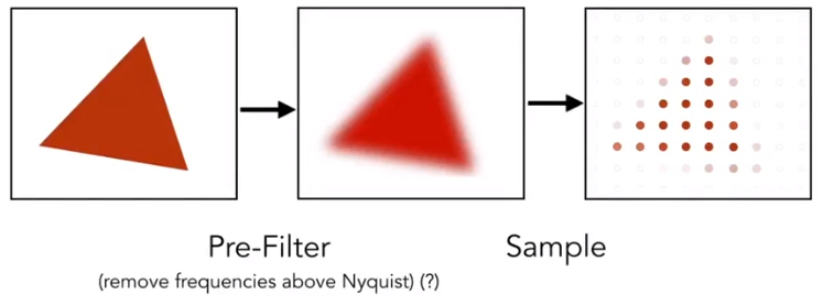 pre_filter_tri_sample