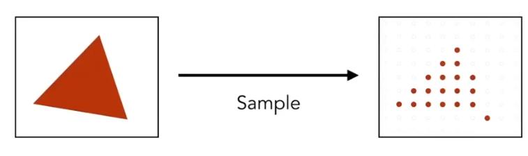 tri_sample