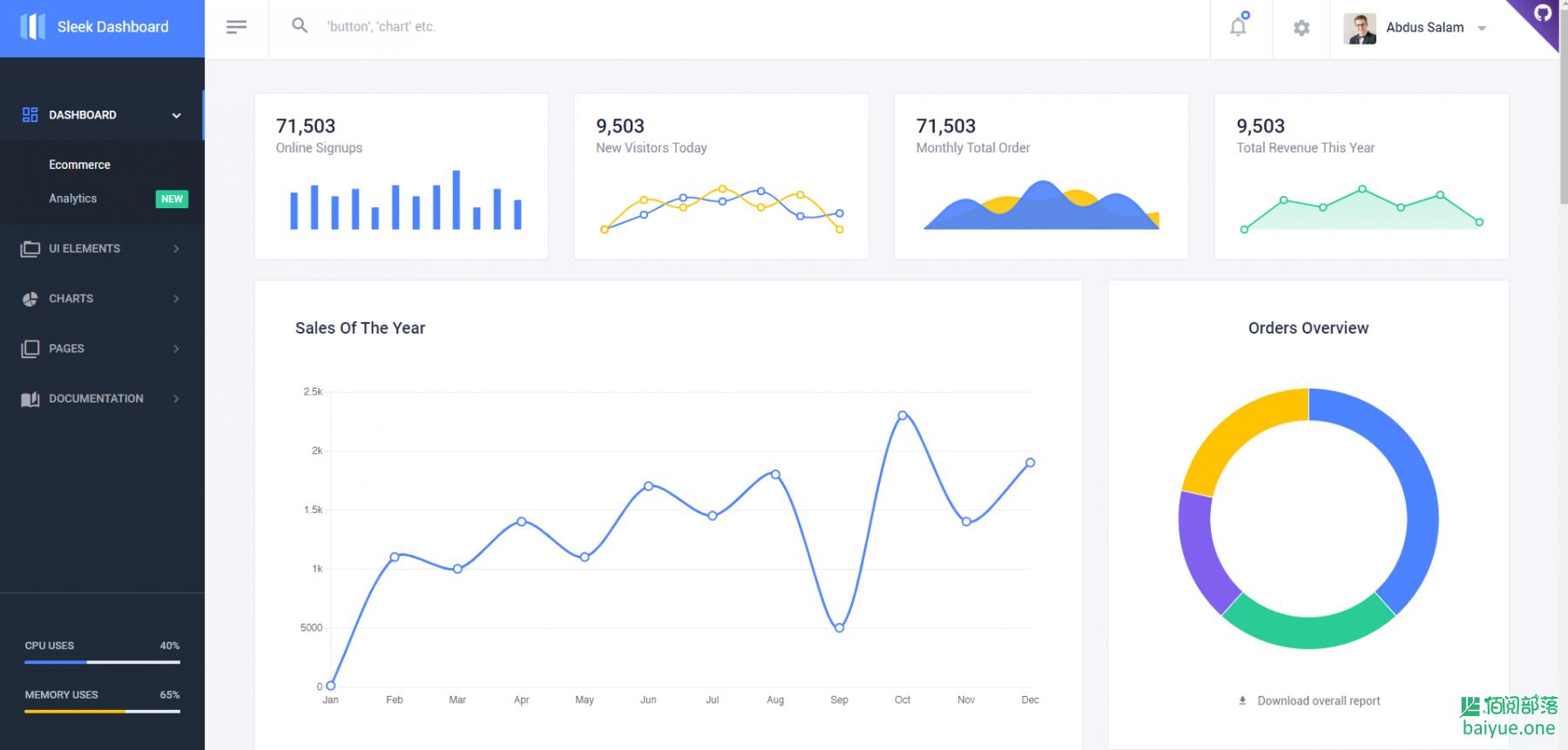 Bootstrap主题推荐:十二个世界范围内广受欢迎的主题(2019年)