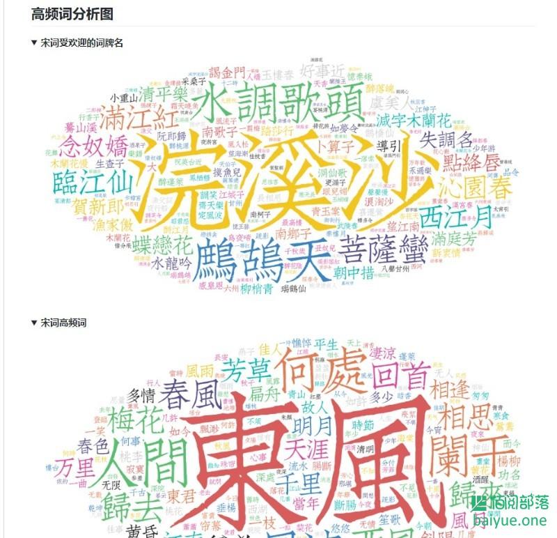 Chinese-Poetry: 最全中文诗歌古典文集数据库(今日热门)