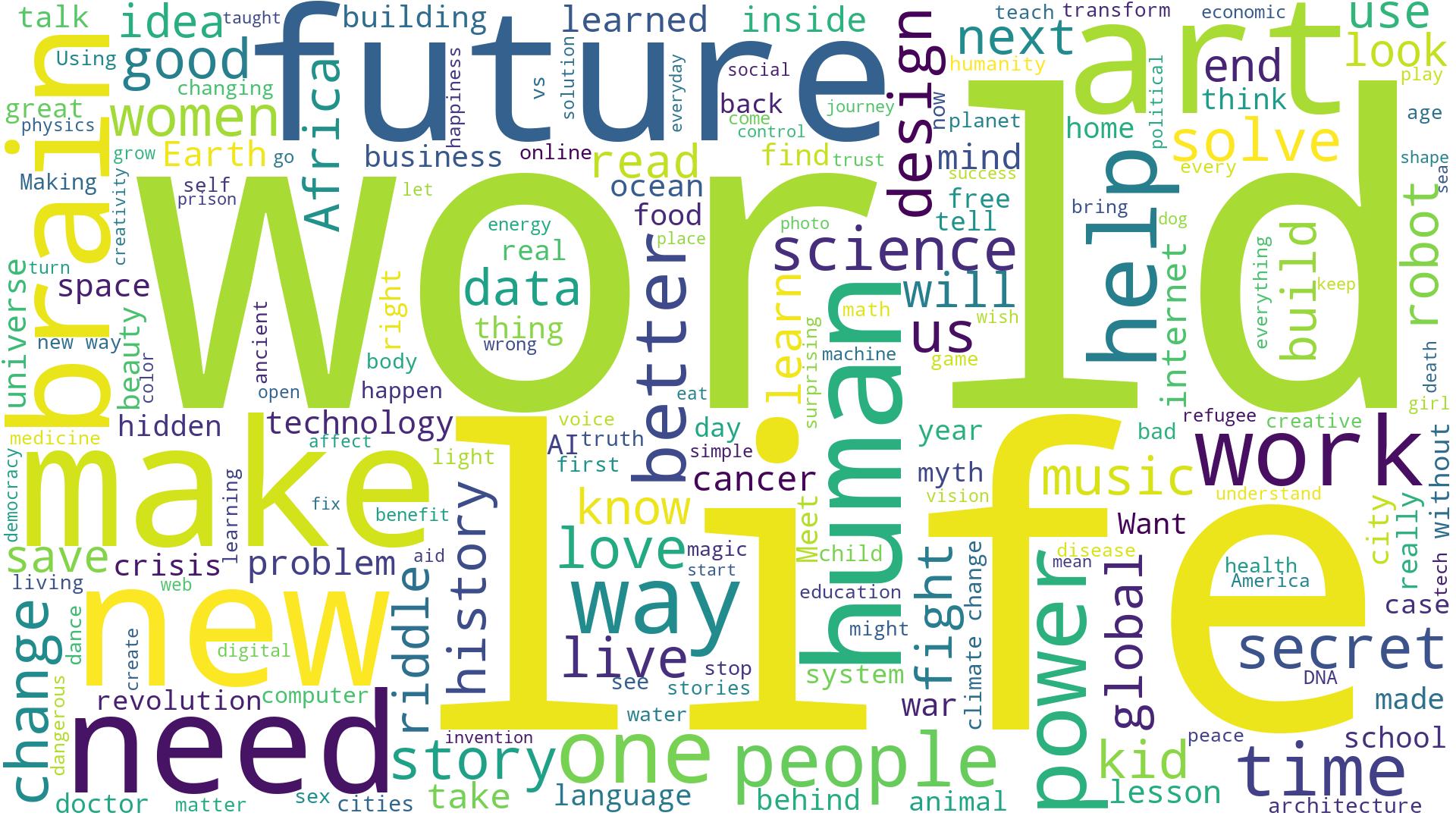 TED-WordCloud: 4000+视频标题词云分析(含源码及结果)
