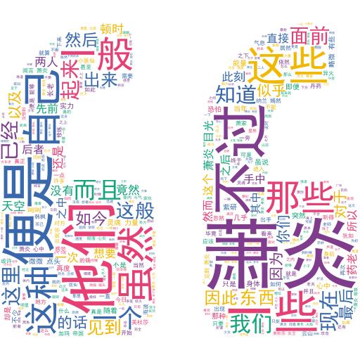 Python分词云图:中英文Stylecloud调用代码精校,可拿来直接用