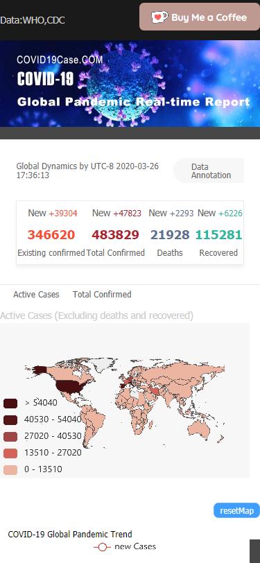Covid19case:英文版全球疫情图部分开发笔记