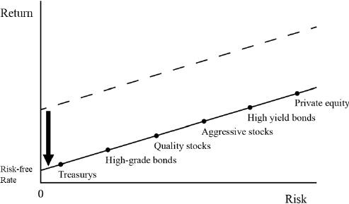 霍华德·马克斯备忘录:事情变得清晰(coming-into-focus)-美股开户-港股开户-港股打新-美股教程