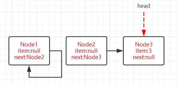 9.Node2从队列中出队后的状态.png