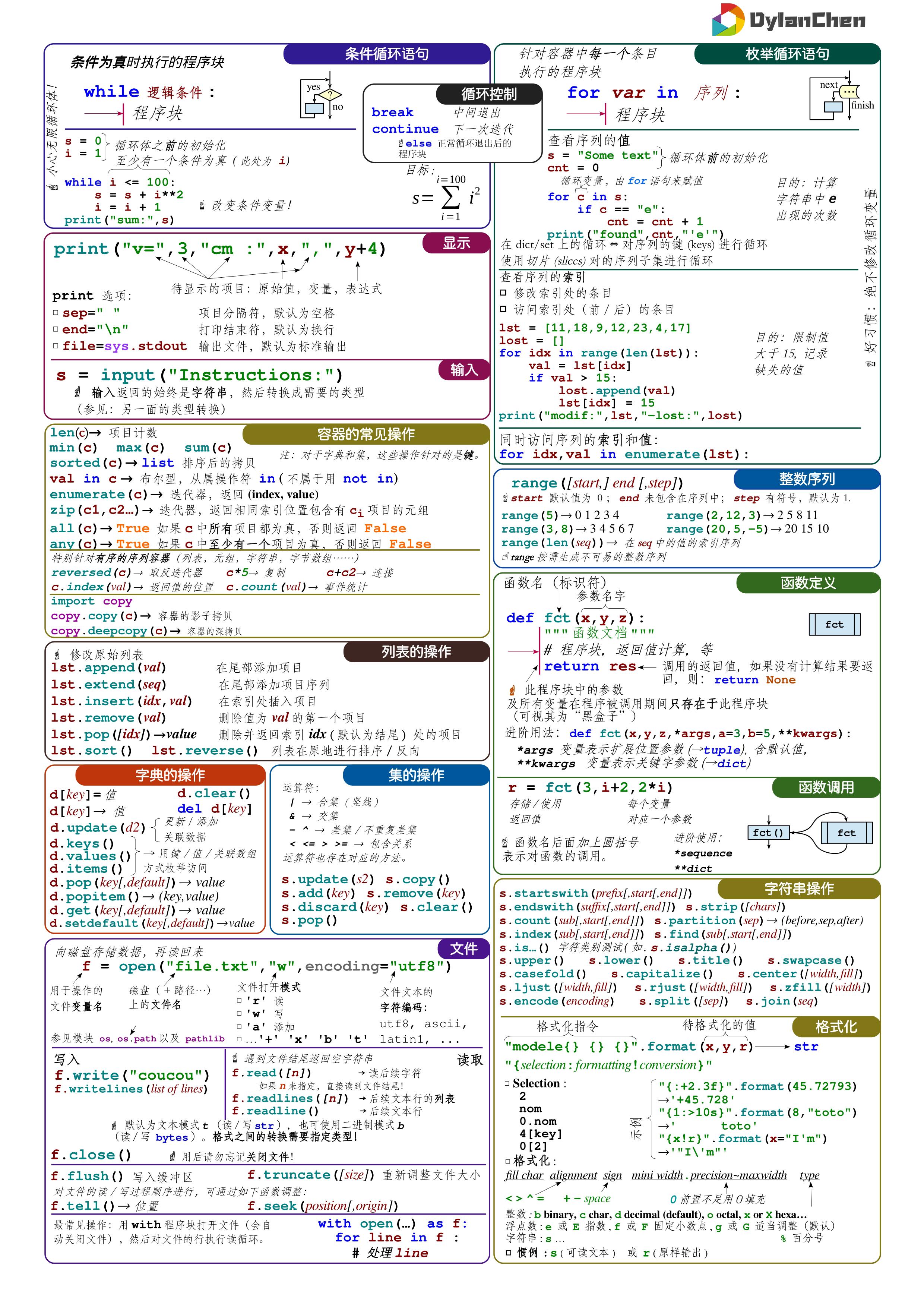 Python速查卡片2