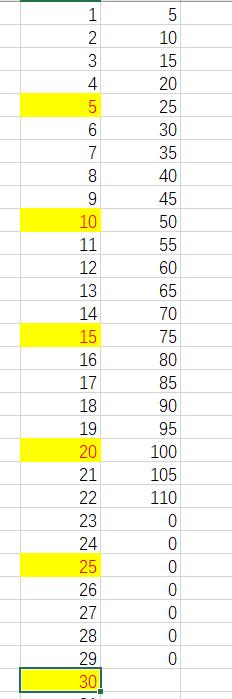 excel中提取某一列间隔相同行数单元格内数据