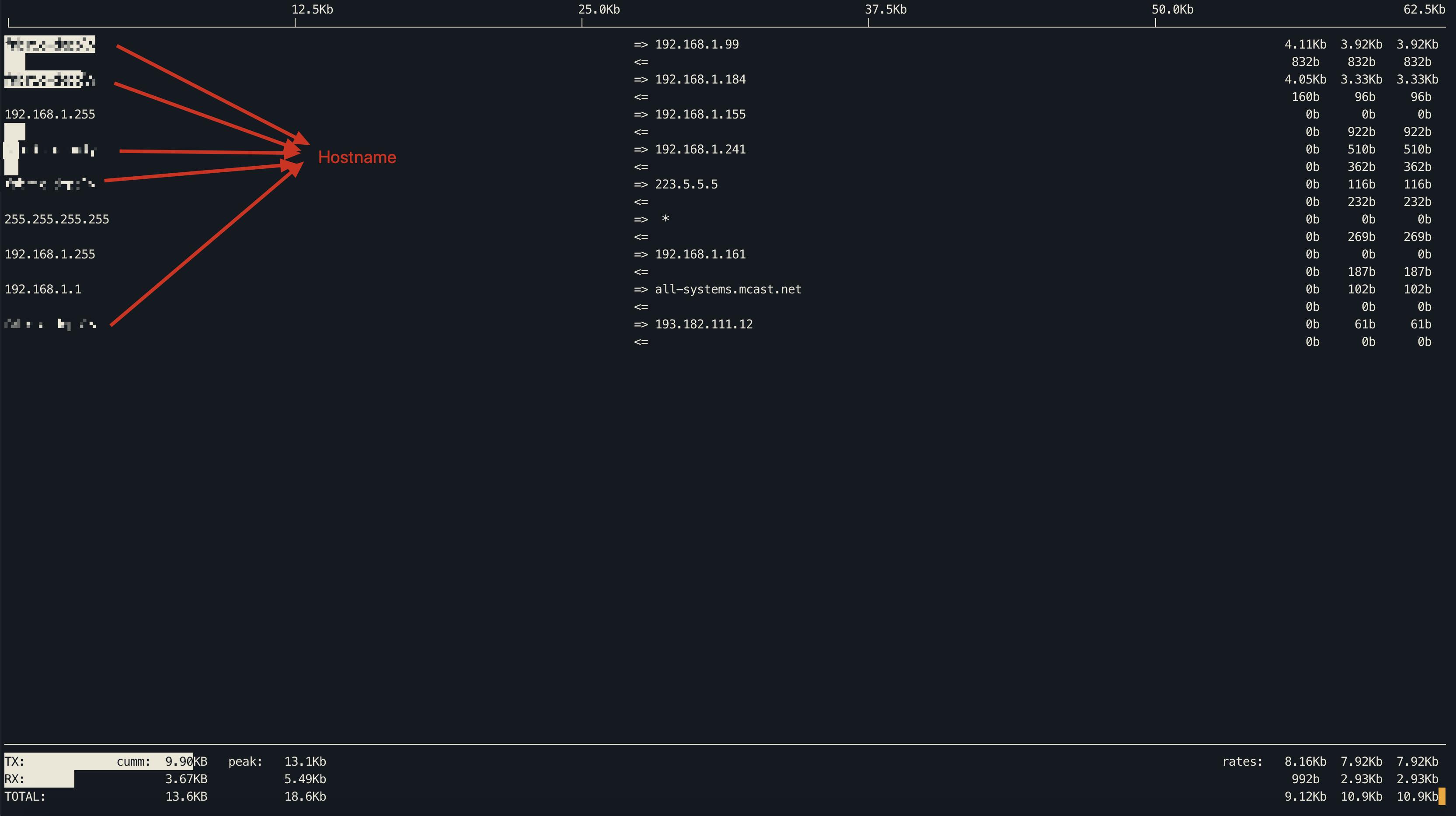 CentOS命令行实时流量监控iftop