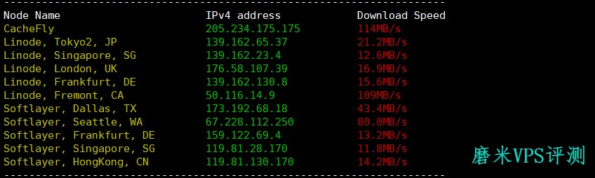 Upcloud美国圣何塞评测:充值10美元送25美元,有新加坡,美国,德国等,性能强悍,免费快照备份,按小时收费,支持netflix