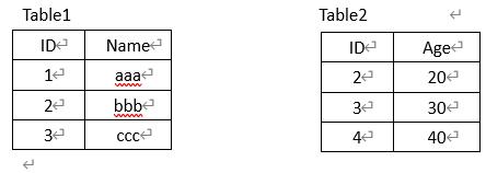 整理面试题插图(1)