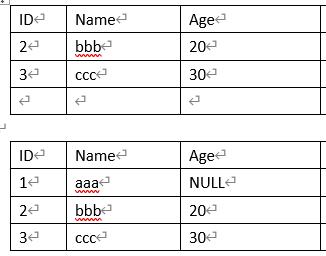整理面试题插图(2)