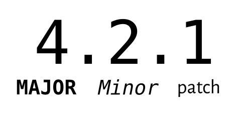 语义化版本2.0.0介绍