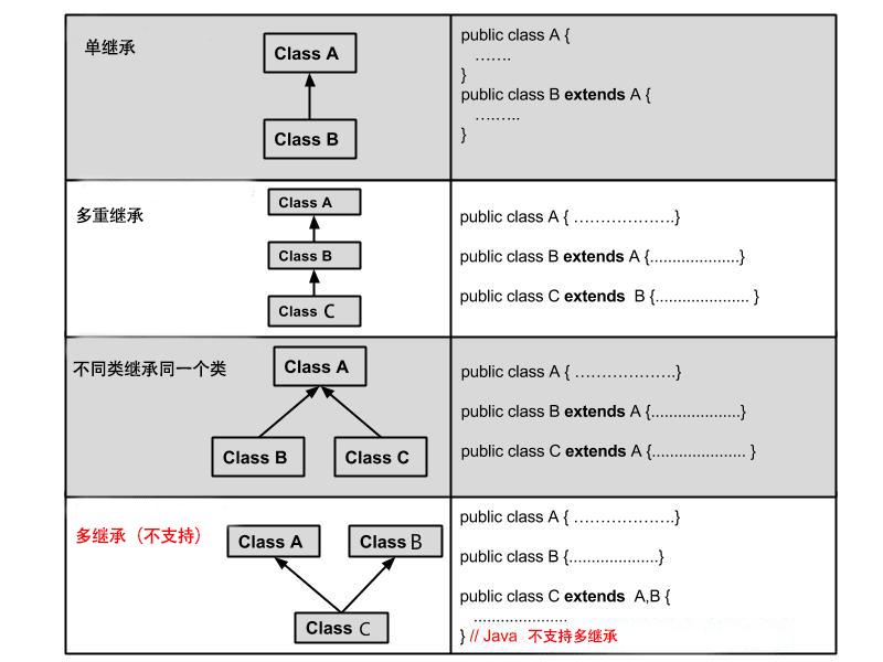 types_of_inheritance-1