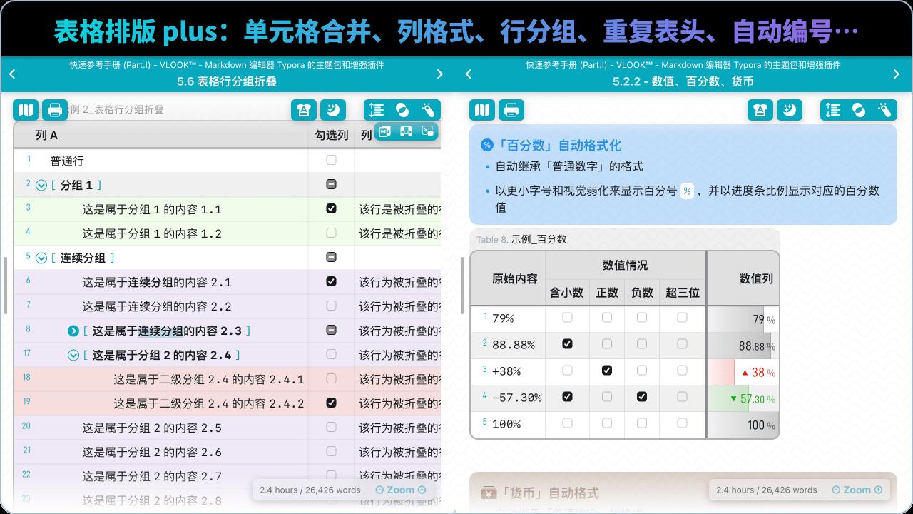表格排版 plus:单元格合并、列格式、行分组、重复表头、自动编号…