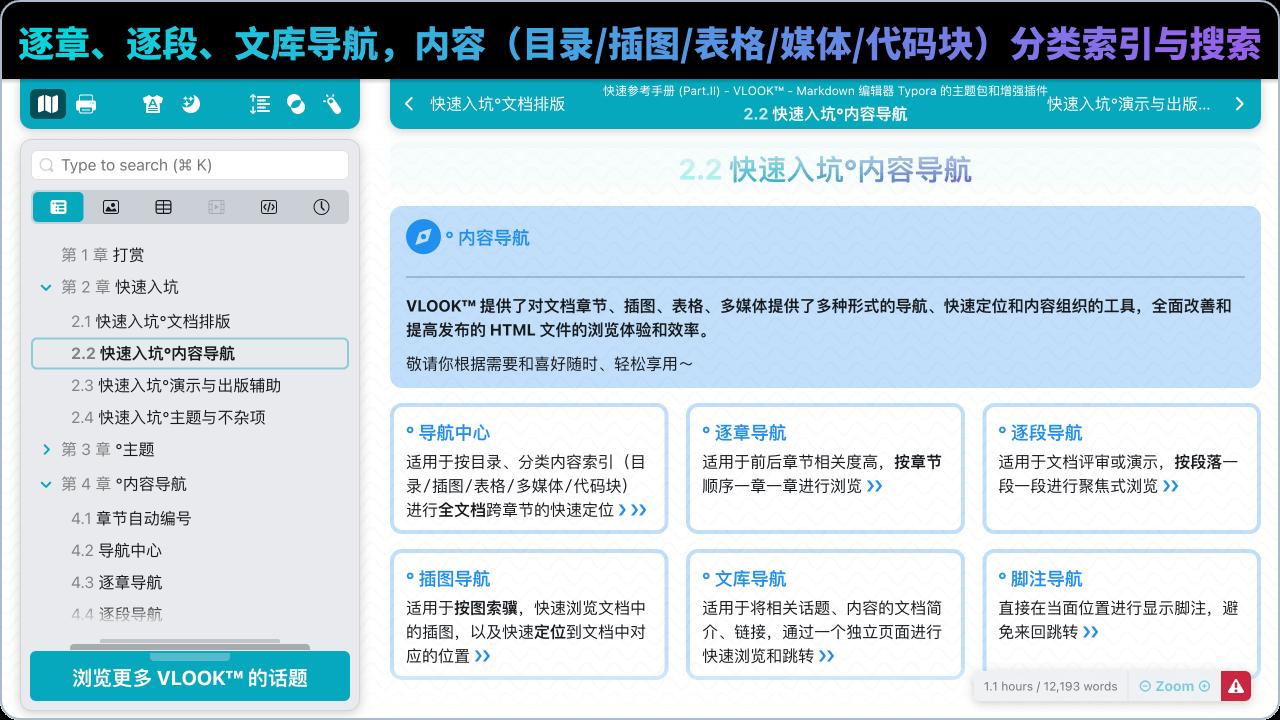 索引、逐章、逐段三种导航模式,插图/表格/媒体/代码分类索引与搜索