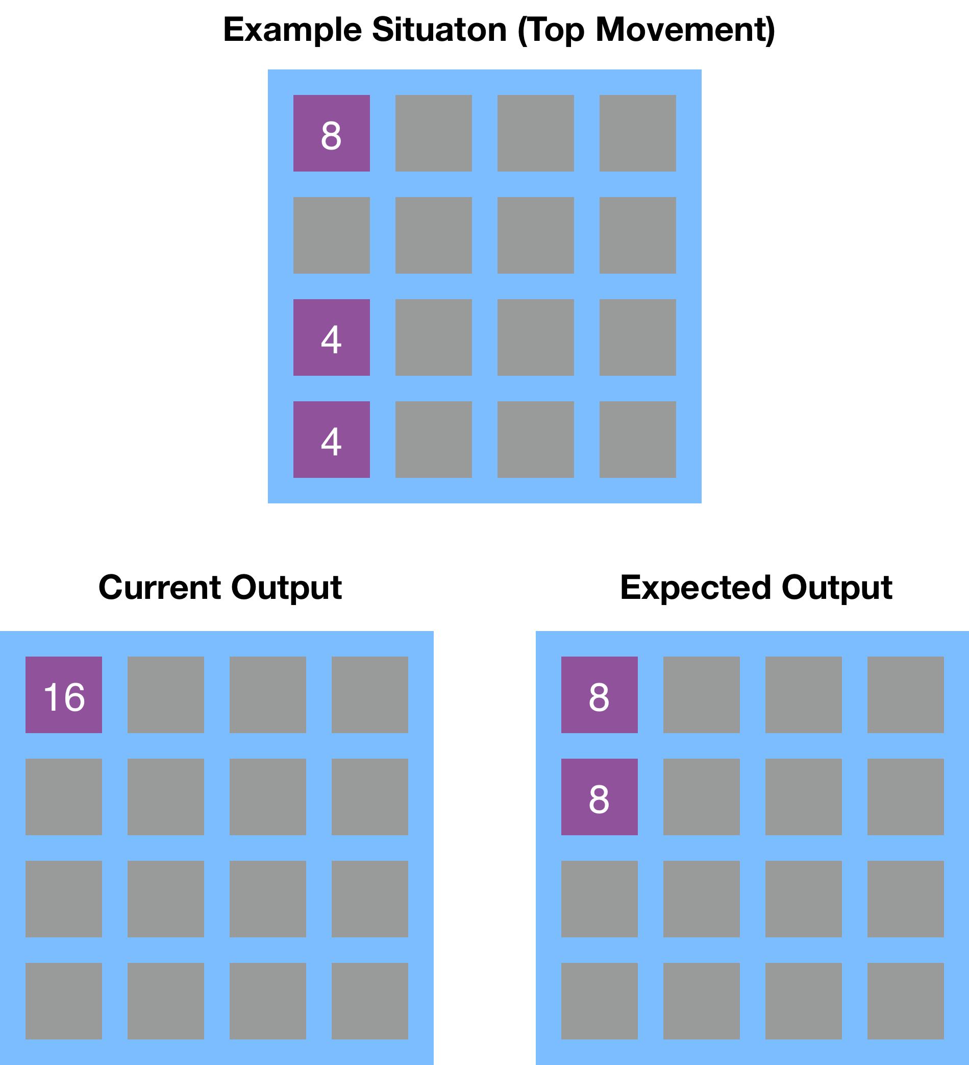 Merging tiles