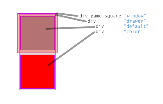 game-square-anatomy