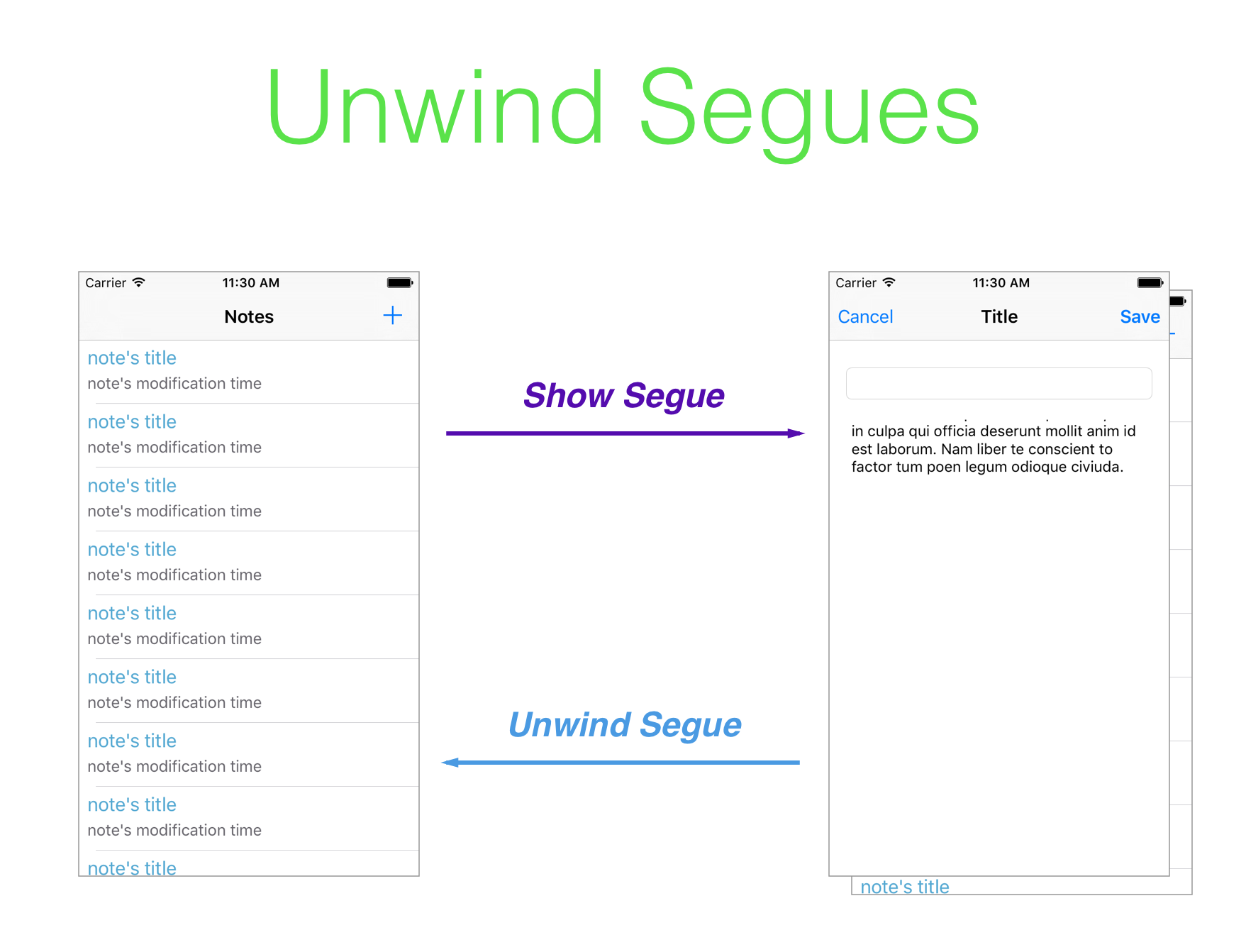 image showing unwind segue with notes app