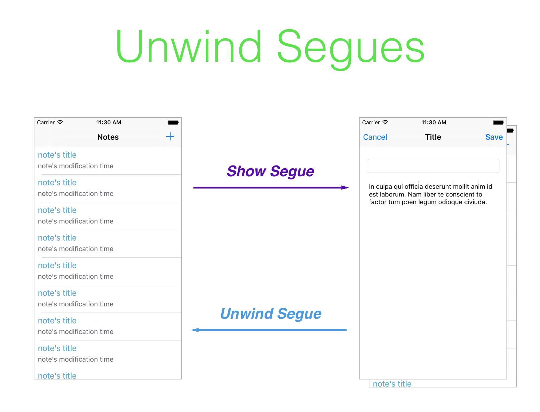 Notes Unwind Segue Example
