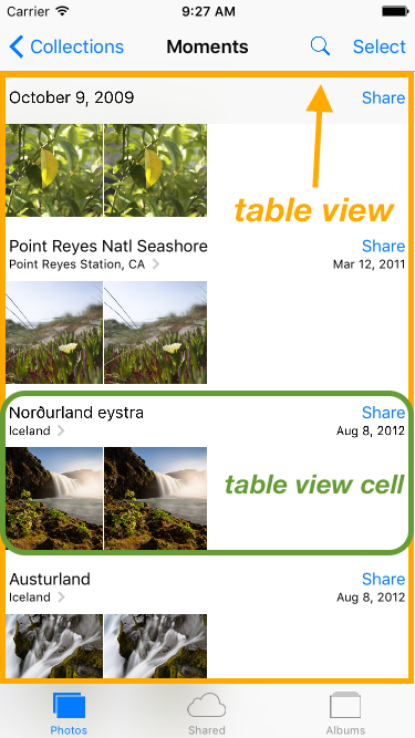 image illustrating difference between table views and cells