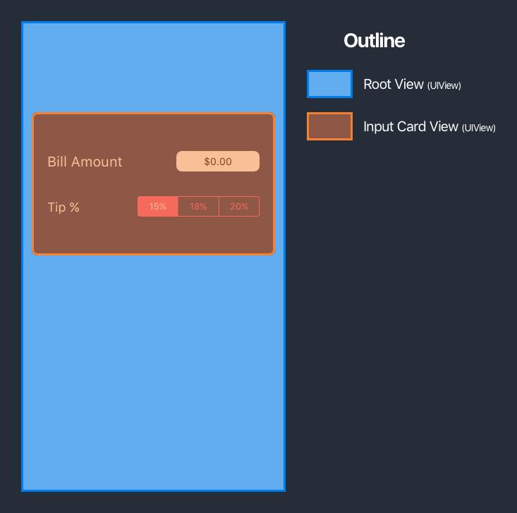Tip Input Outline