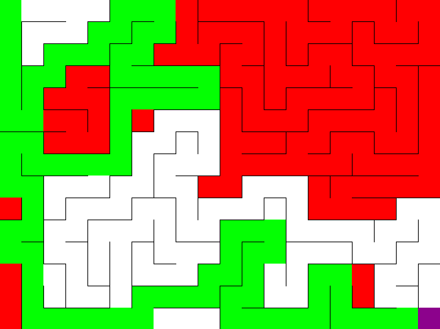 graph - Searching a maze using DFS and BFS in Python 3