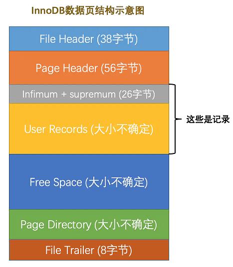file_structure