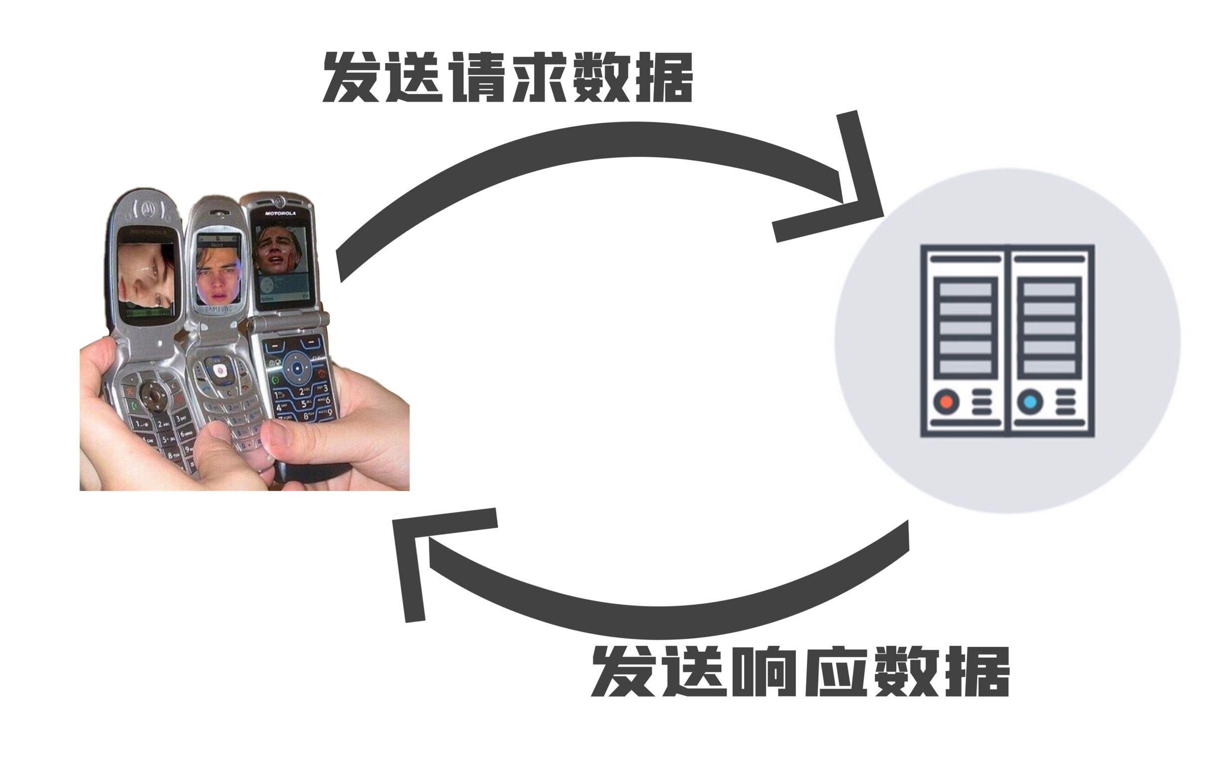 什么是抓包2-网络抓包调试-Http传输请求头响应头介绍