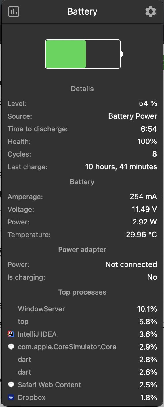 Screenshot of my battery usage stats
