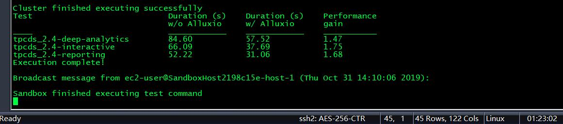 alt Alluxio-15