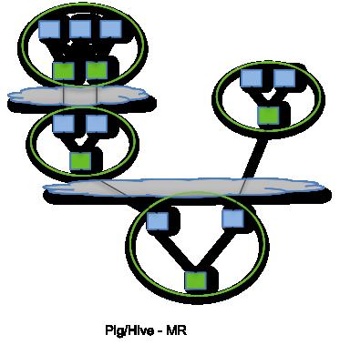 alt Hive3.x-2