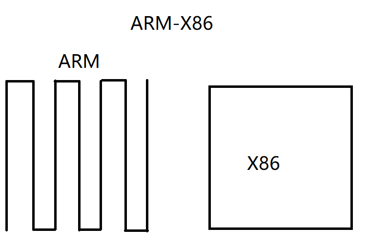 arm-to-x86.png