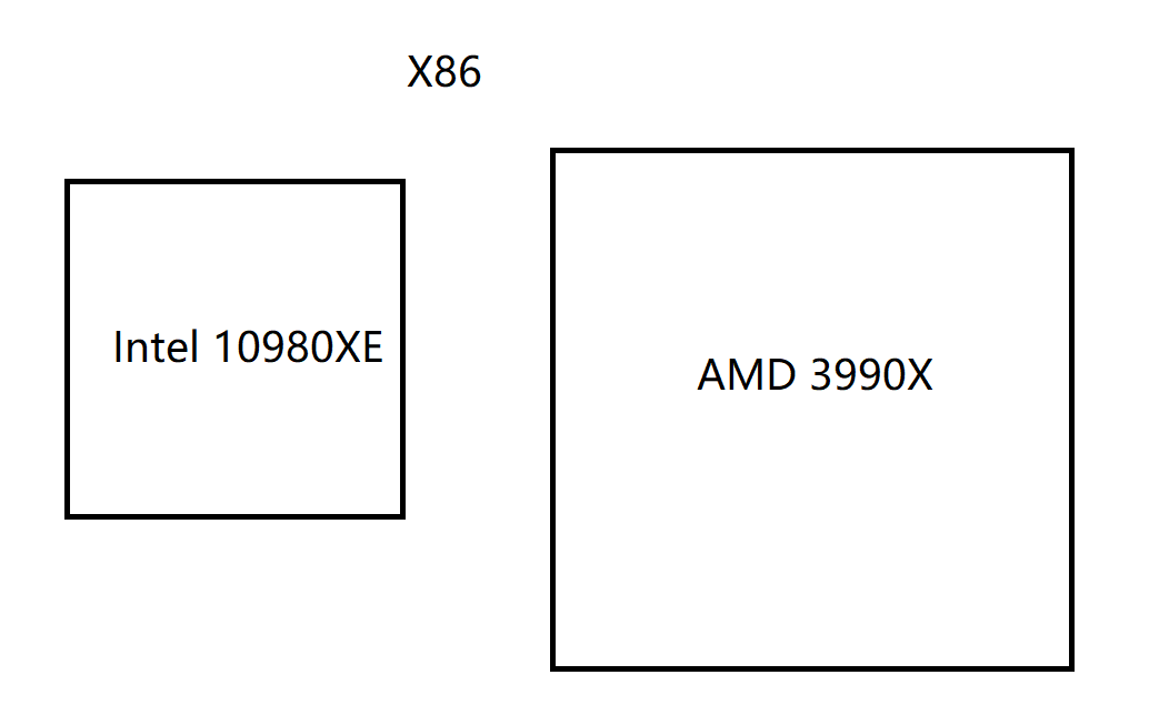 x86-x86.png