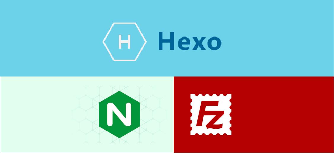Easy-Hexo安装指南