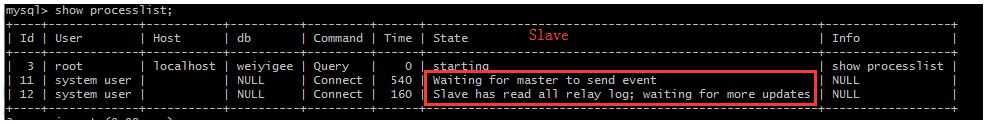 WeiyiGeek.slave线程状态