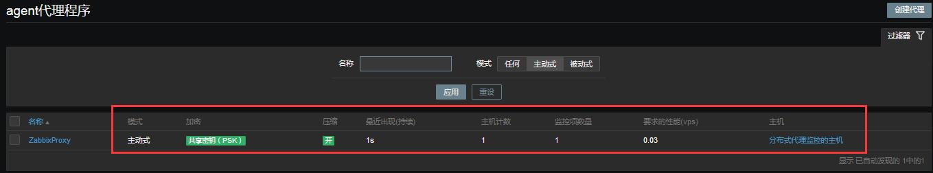 WeiyiGeek.zabbix-proxy访问成功