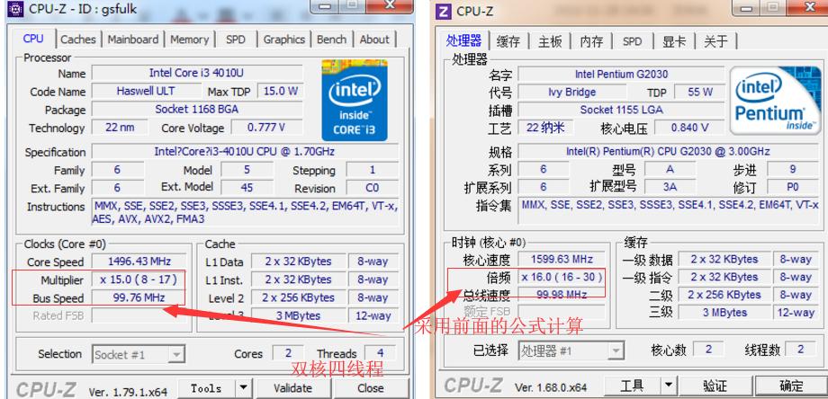 WeiyiGeek.CPU监测