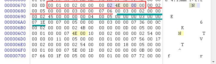 WeiyiGeek.4E00(案例2)-12一组经纬度漂移地址