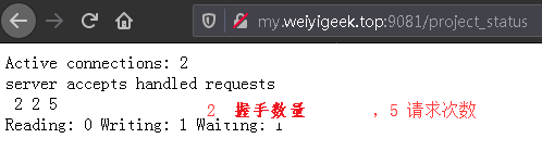 WeiyiGeek.stub_status