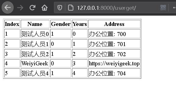 WeiyiGeek.SQL-Query