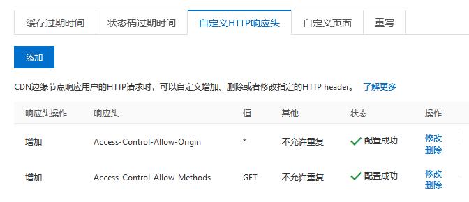 WeiyiGeek.HTTP header
