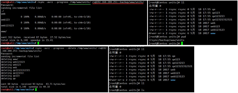 WeiyiGeek.rsync命令
