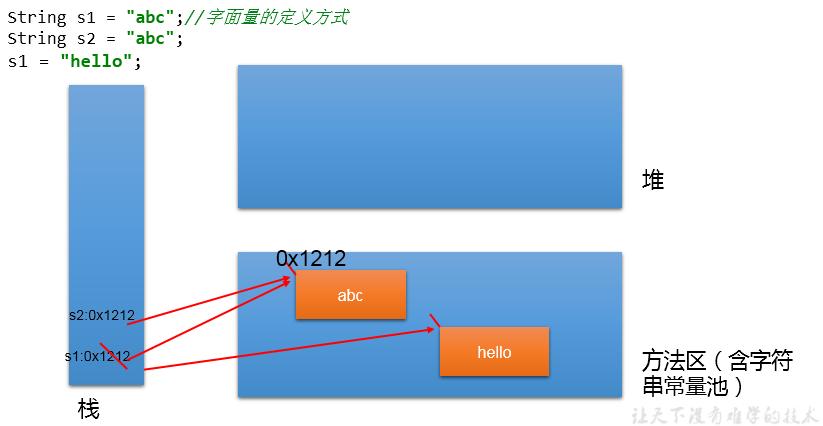 20200426010854 - String类的使用
