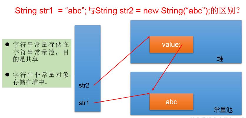 20200426011856 - String类的使用