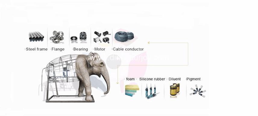 Material-of-Animatronic-Elephant