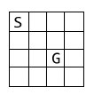 grid environment