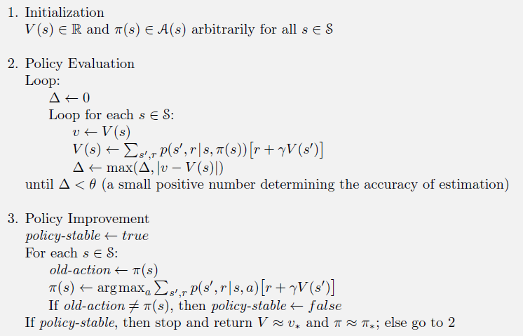 pseudocode of policy iteration